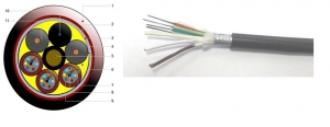 Optički kabl  MLT-SA-SJ-C