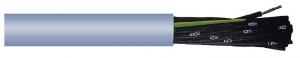 Kabl YSLYO (H05VV5-F, NSKK-F)